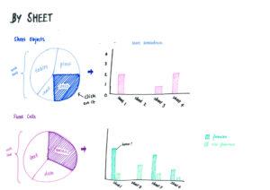 Spreadsheet Summary - Sketch 13