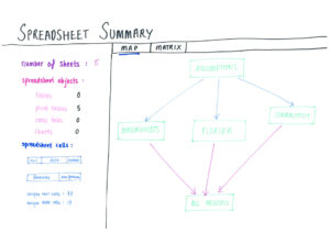 Spreadsheet Summary - Sketch 12