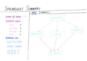 Spreadsheet Summary - Sketch 17