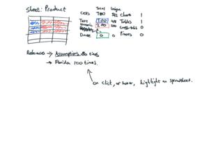 Spreadsheet Summary - Sketch 16