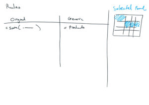 Spreadsheet Summary - Sketch 5