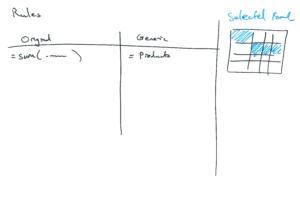 Spreadsheet Summary - Sketch 15