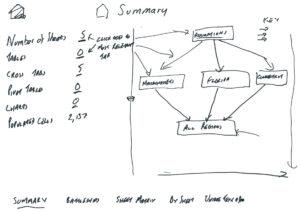 Spreadsheet Summary - Sketch 1