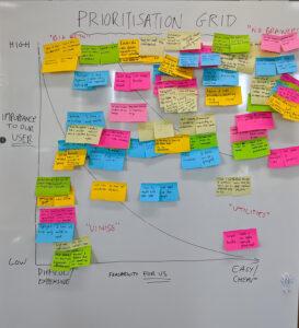 Prioritisation Grid
