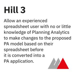 CoSTA - Hill 3